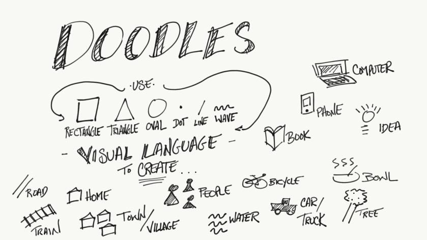 Visual Language sketchnote Teachers Corner Ryder 2019